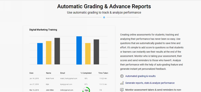 automatic grading and advanced reports