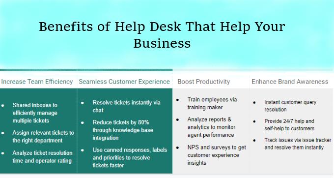 benefits of help desk
