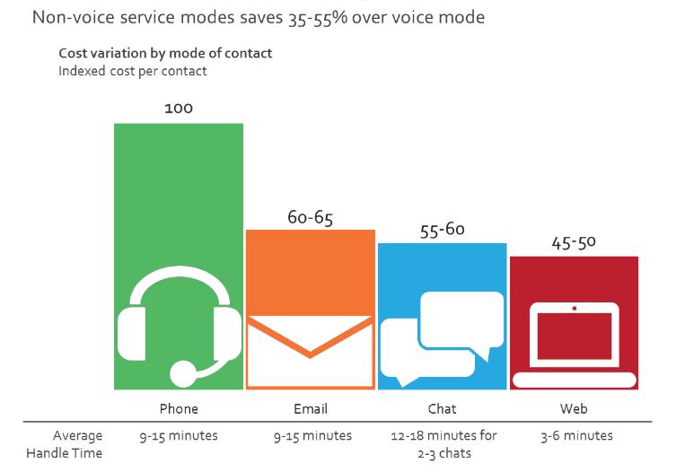 seamless-customer-experience