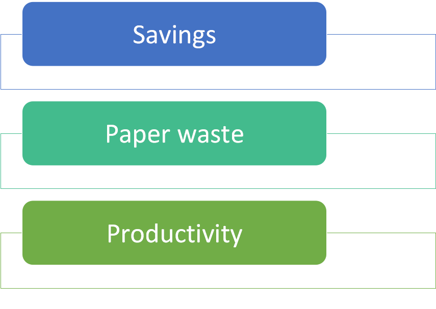 go paperless with online documentation