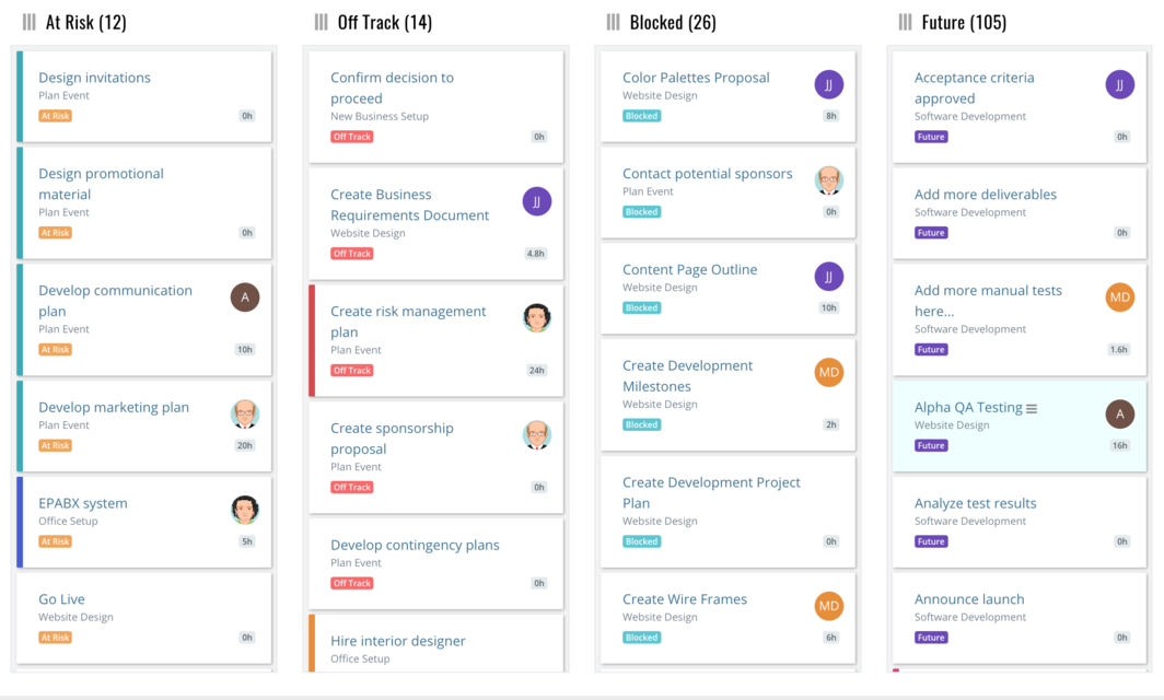 Best Project Management Tools | Project Management Tools