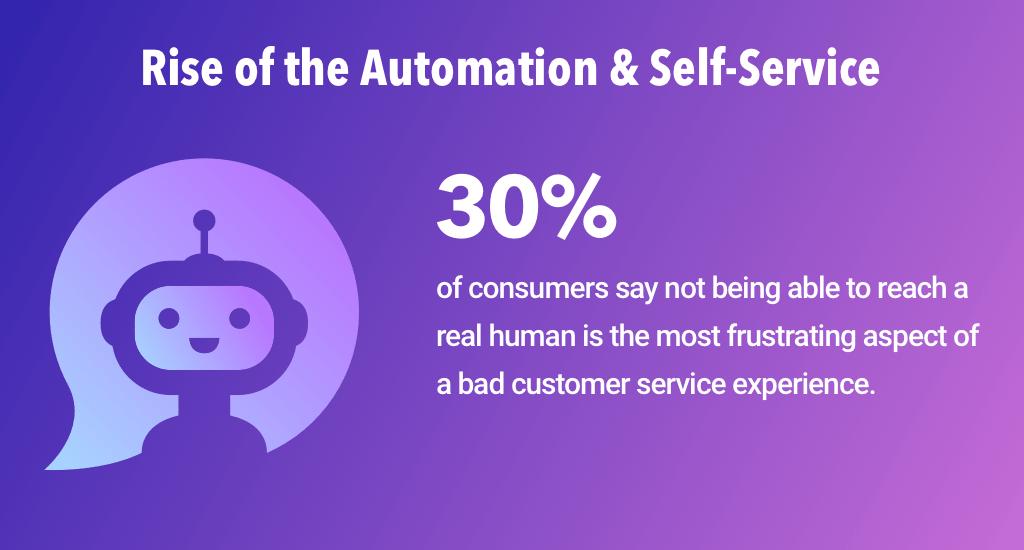 automation-self-service-min