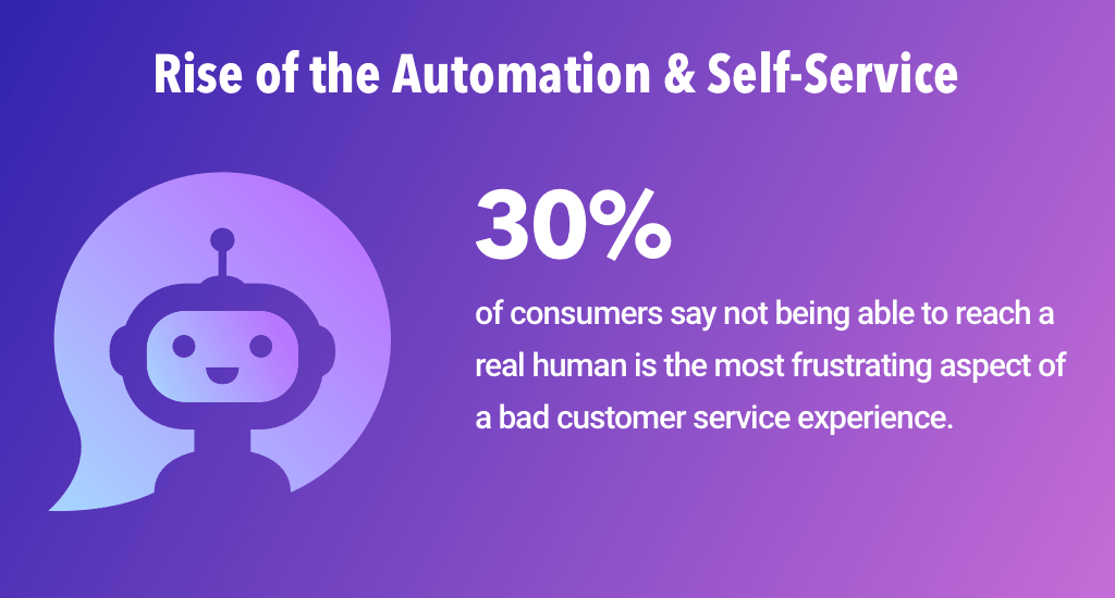 Automation & self-service for good CX