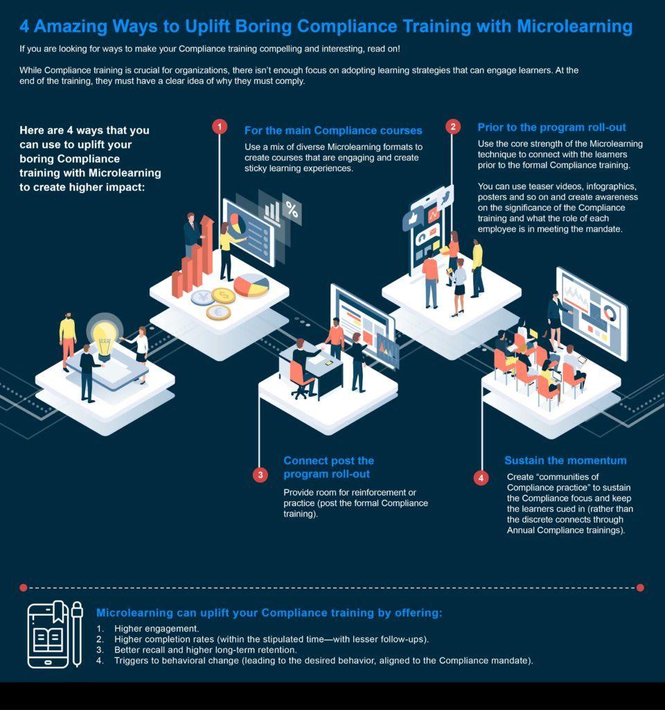 Benefits of Compliance Training