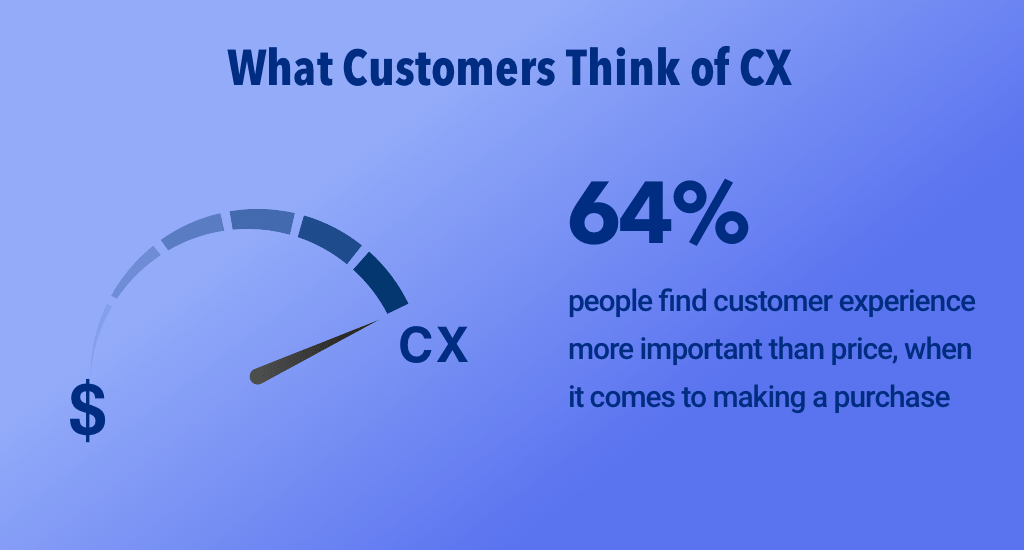 customer service facts 2019