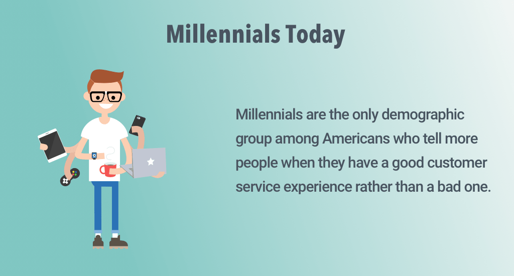 Millennials today for good customer service experience