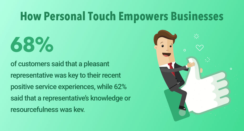 How personal touch empowers businesses