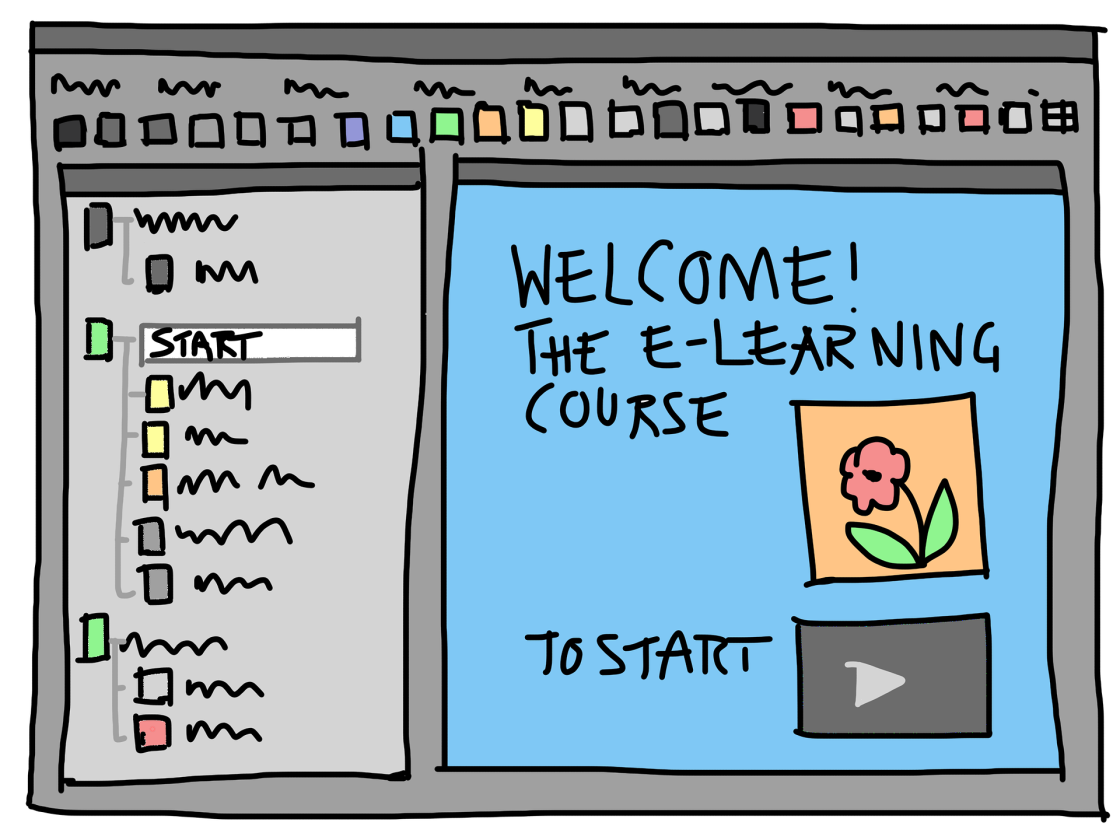 Traditional ways of learning to the route of eLearning