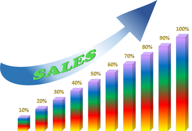 increase sales with online documentation