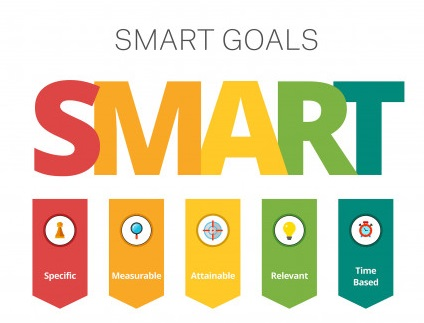 smart goals: project management software for marketing agencies