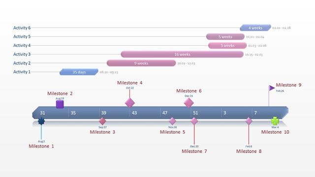 Timeline Schedule