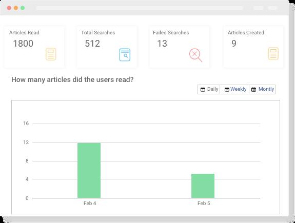 analyze knowledge base performance report