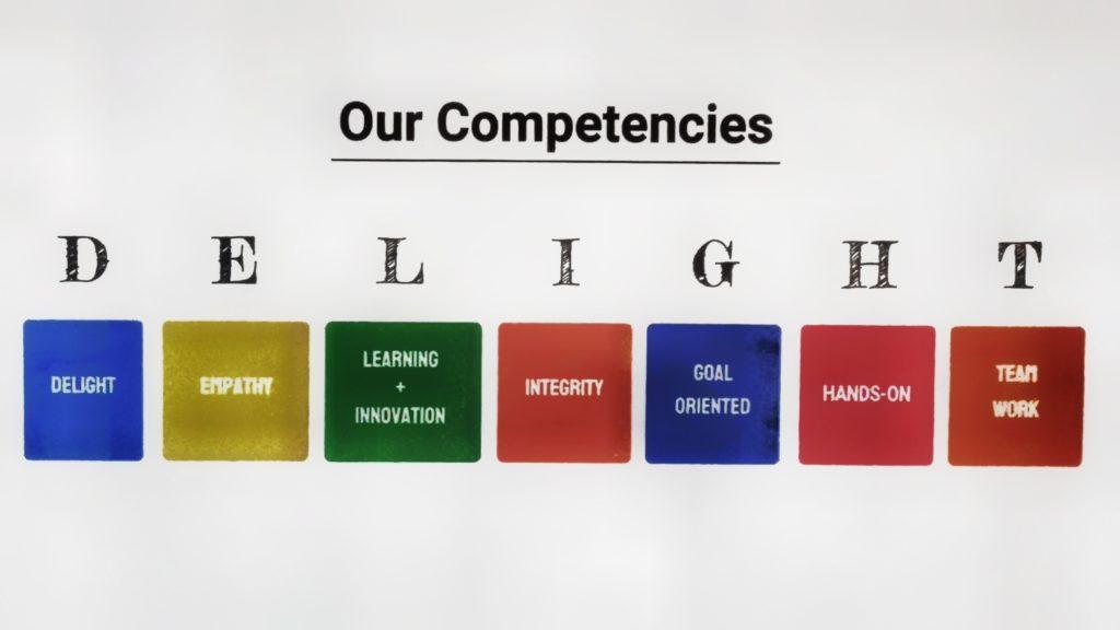 proprofs delightful competencies