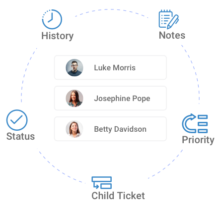 Save Customer Interactions & History Easily