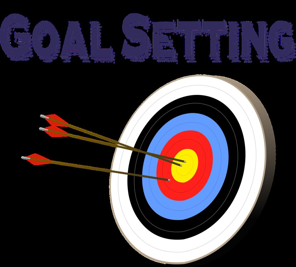 Employee Training Program Goal Setting