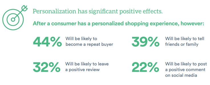 Effect of lack of personalization in customer service