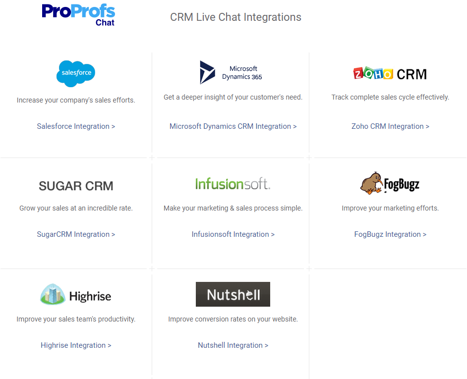 ProProfs live chat integration with CRM