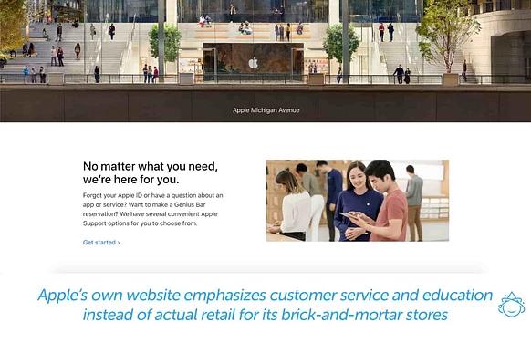Apple multi channel customer service approach
