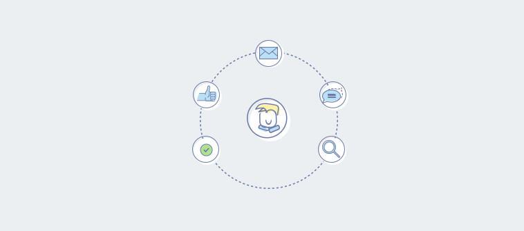 omnichannel customer engagement 101