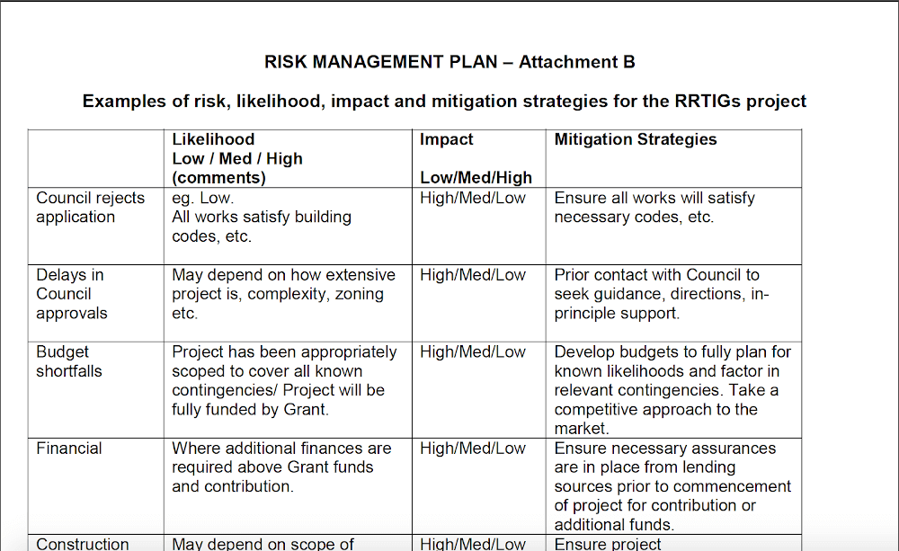 Risk Management Template - Australian Government