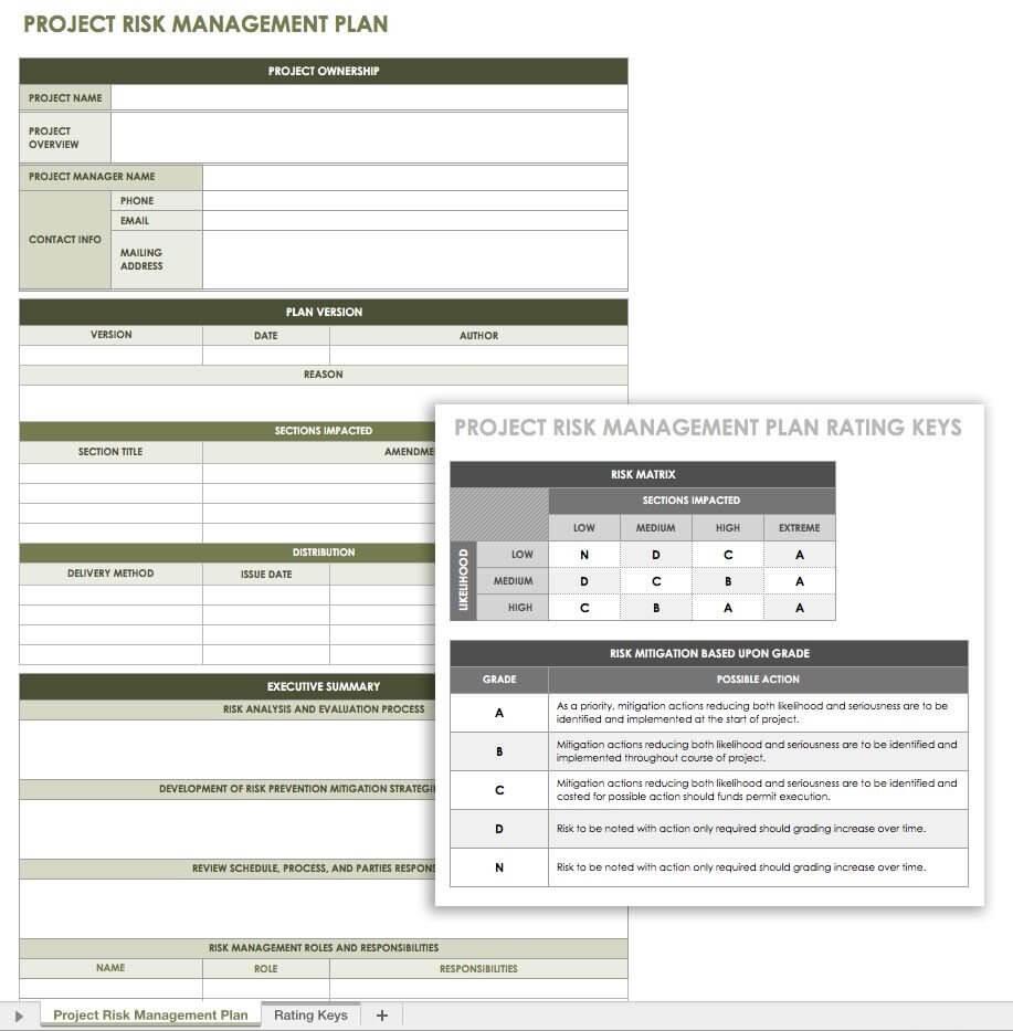 Risk Management Template - SmartSheet