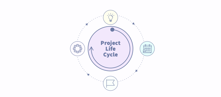What is Project Life Cycle and its Phases