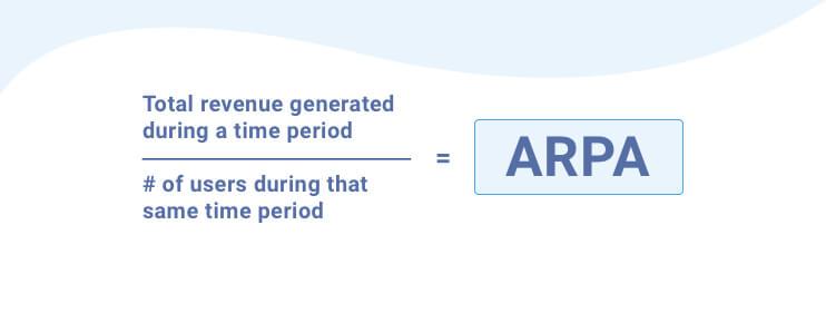 Average Revenue Per Account Formula