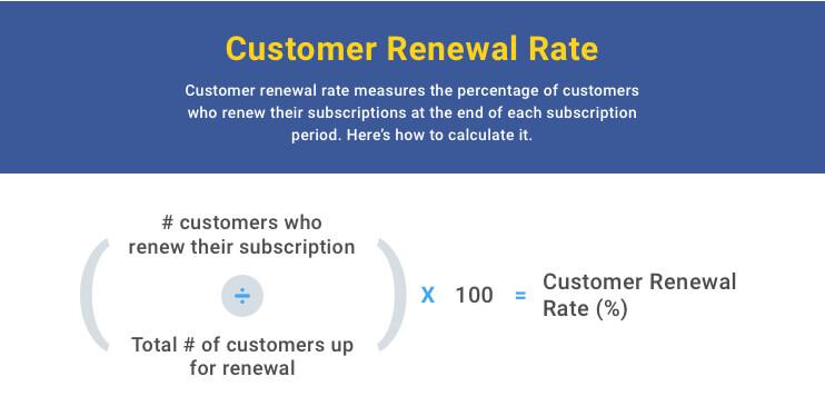 Customer Renewal Rate Formula
