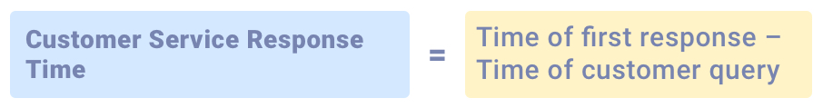 Customer Service Response Time Formula