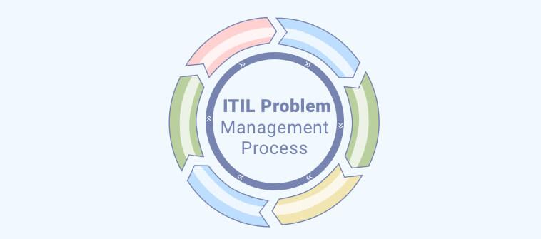 ITIL Problem Management Process