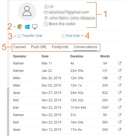 Live chat customer profile and history