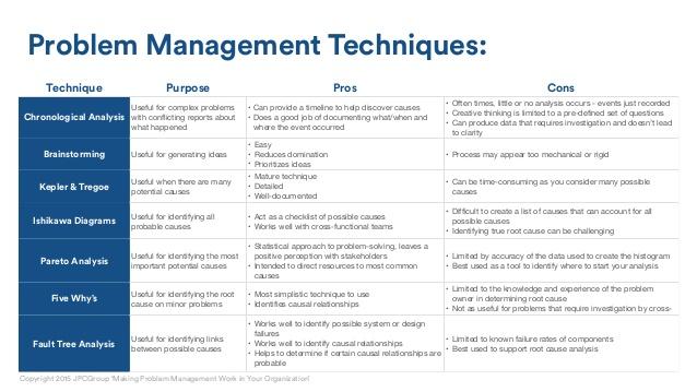 Problem management techniques