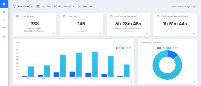 EmailAnalytics-email analytics tool