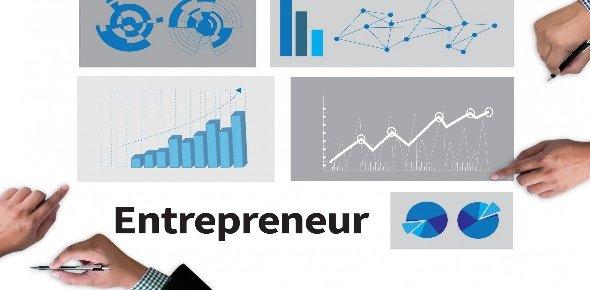 Entrepreneur Quizzes