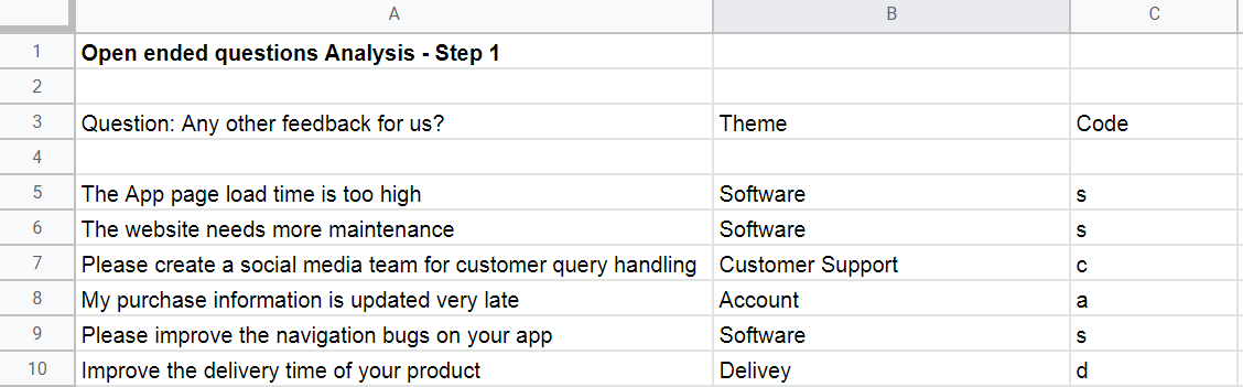 Figure out the response categories