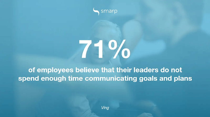 many employees say that their managers don't give them clear directions