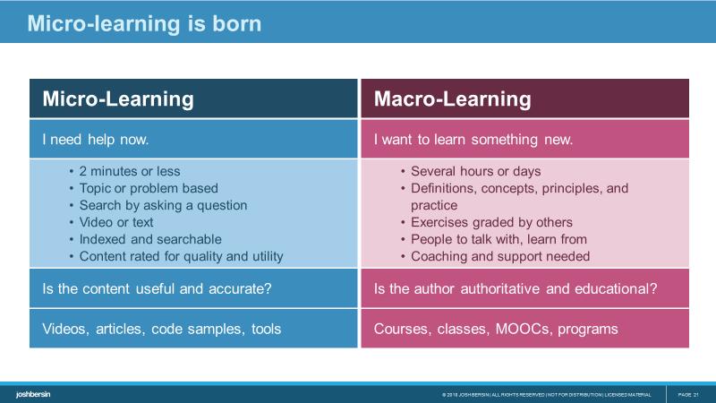 blending micro macro learning by josh bersin