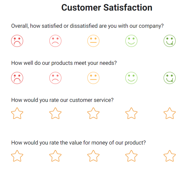Customer Satisfaction Survey questions example