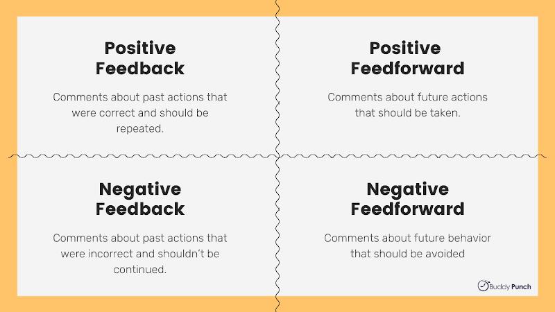 Constructive criticism Feedback Technique