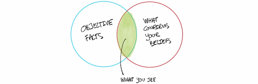 survey-bias