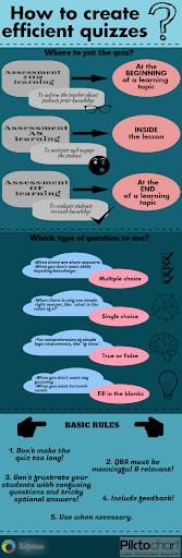 How to create efficient quiz