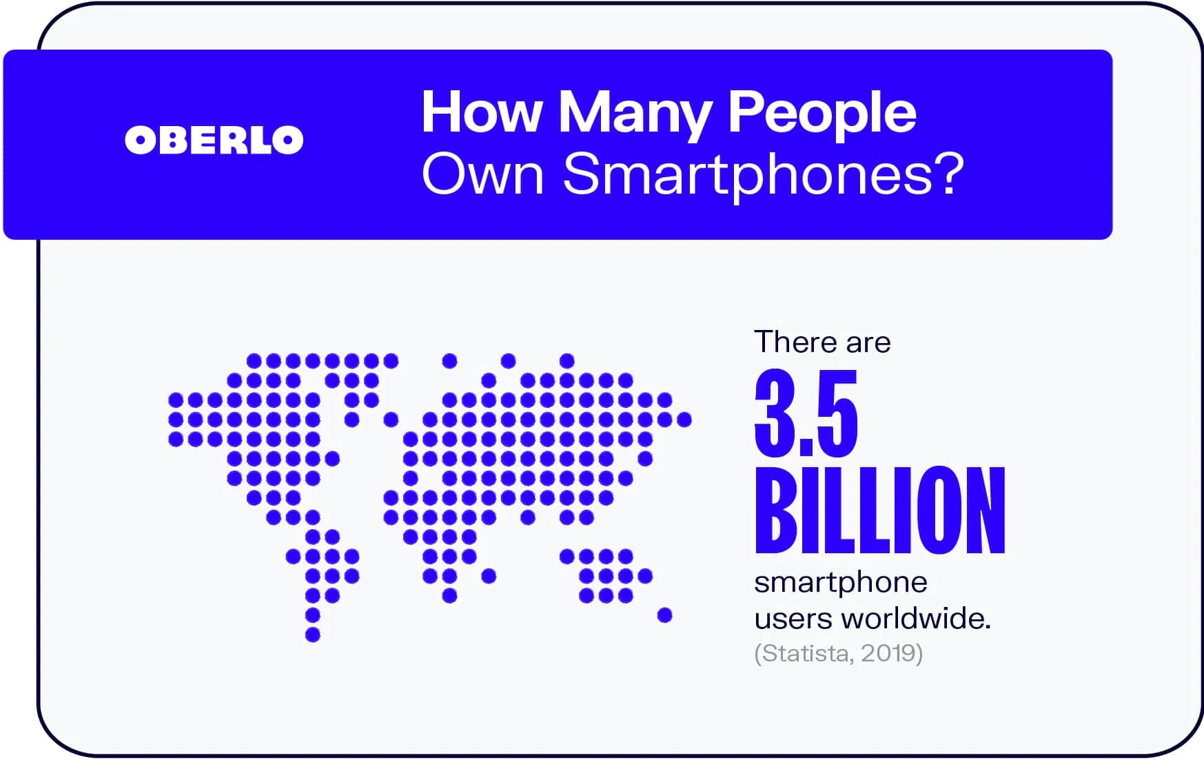 smartphone users in the world