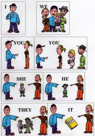 P Bsocdt Ptci A Eg on english pronouns visual chart