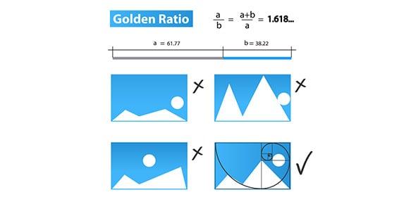 ratio Quizzes & Trivia