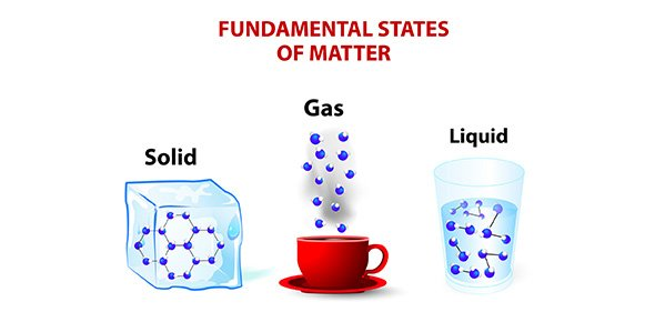 what state of matter does radioactive dating work best with