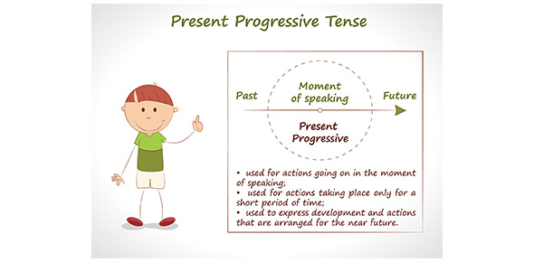 past tense Quizzes & Trivia