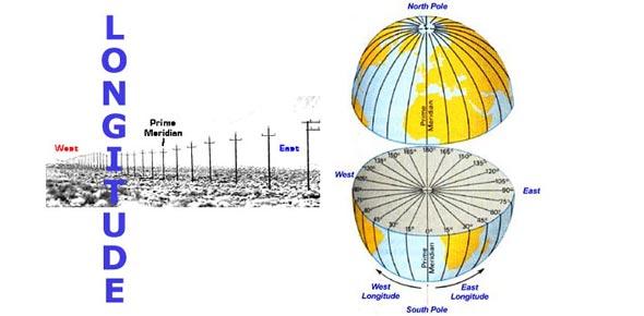 longitude Quizzes & Trivia
