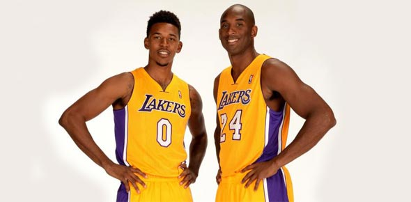 Los angeles lakers Quizzes, Los angeles lakers Trivia, Los angeles lakers Questions