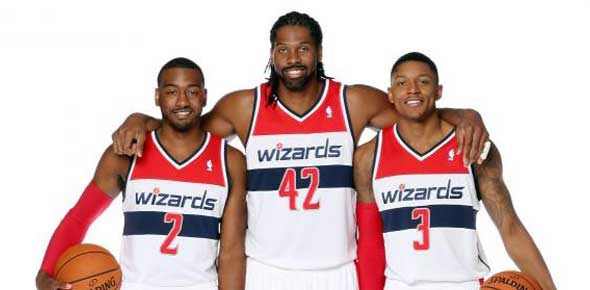 Washington wizards Quizzes, Washington wizards Trivia, Washington wizards Questions