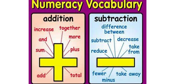 Angular Vocabulary Quiz: Test!